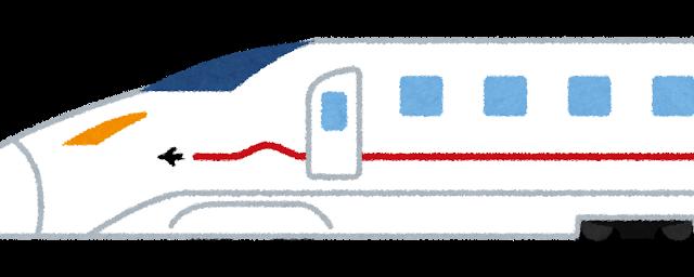 新幹線のイラスト「800系 つばめ」